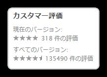 メルカリiOS版の評価