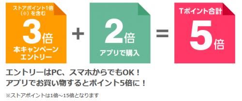 ヤフーショッピング5のつく日キャンペーンのポイント内訳